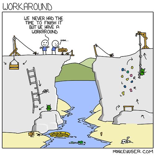 88-workaround