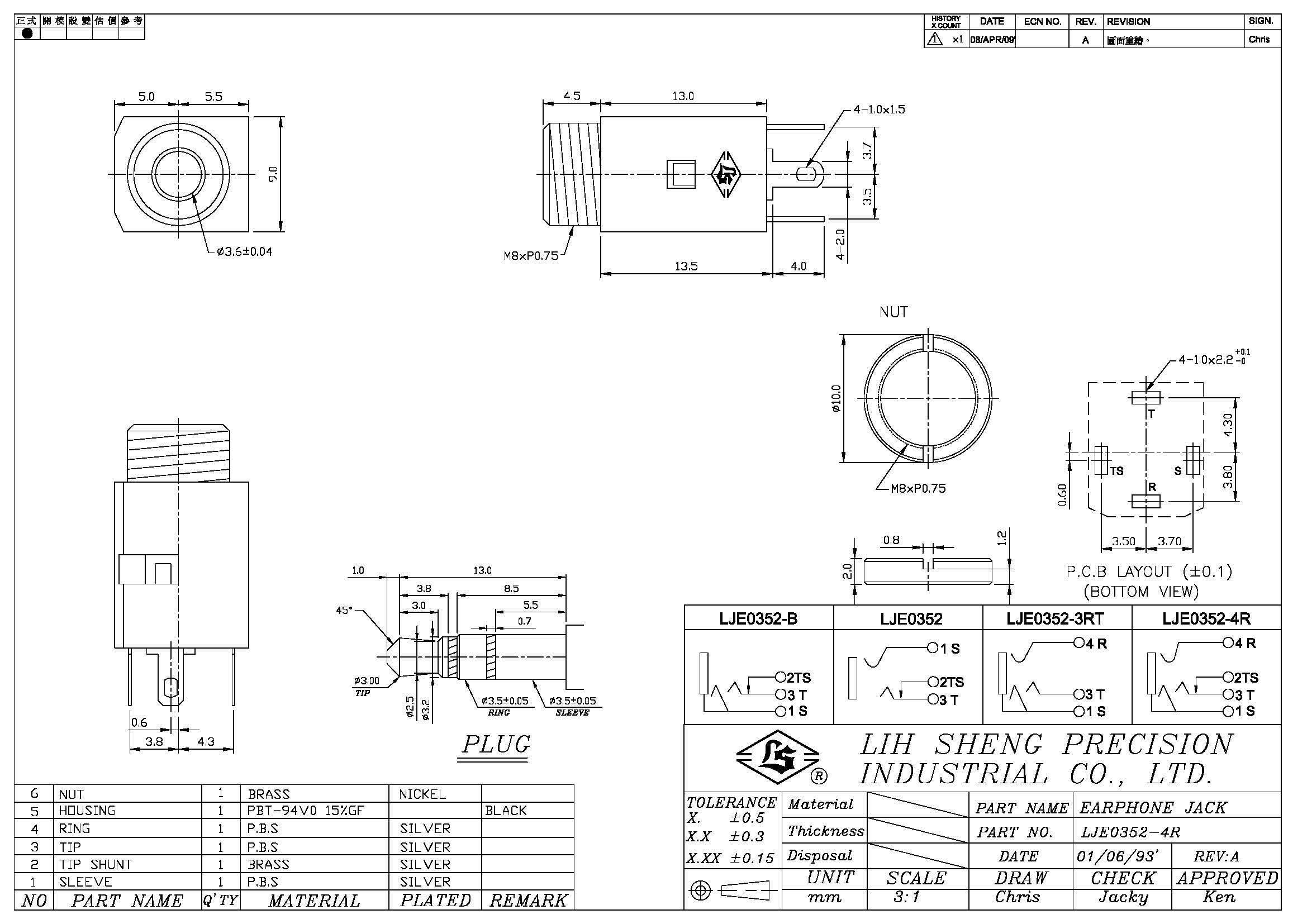 Elektron Pedalboard Concept Other Gear Elektronauts Wiring Diagram Lje0352 4r2339x1654 273 Kb