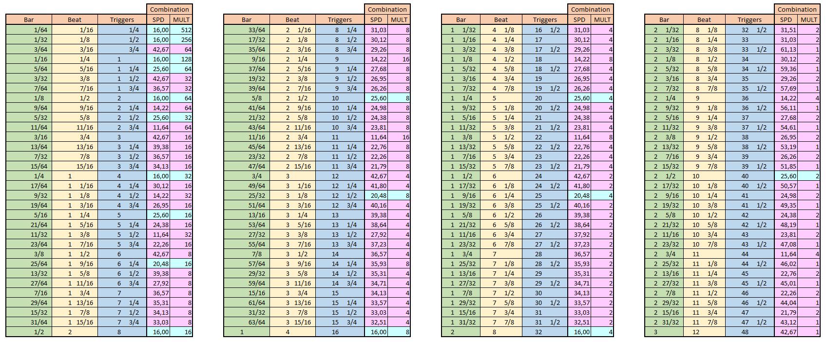 LFO%20Cycle%20per%20trig%2001