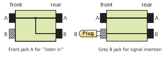 Patchbay Wiring Diagram from www.elektronauts.com