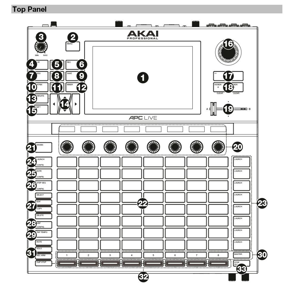 AKAI Force - Other Gear - Elektronauts
